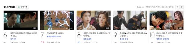 Mặc kệ Park Bo Gum hôn Song Hye Kyo ngấu nghiến, rating Encounter vẫn giảm mạnh - Ảnh 5.