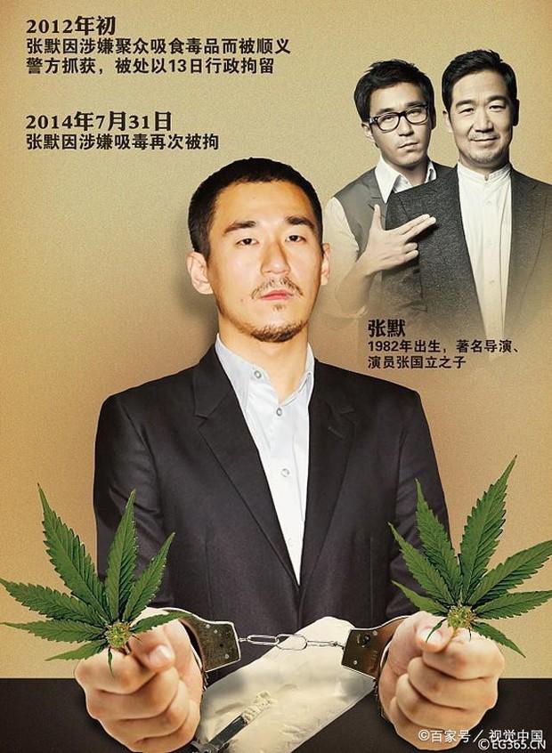 Dàn sao Tể Tướng Lưu Gù sau 21 năm: Hòa Thân lấy fan kém tận 20 tuổi, Càn Long muối mặt vì đứa con hư hỏng - Ảnh 15.
