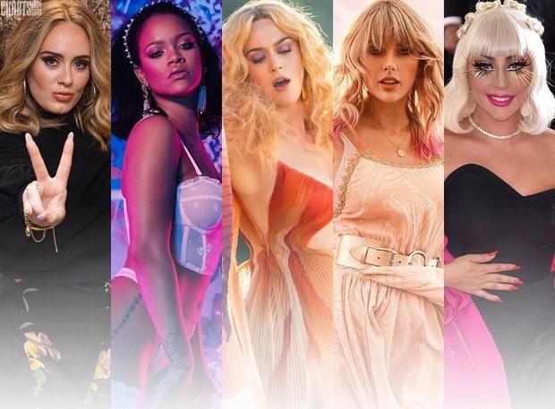 Lady Gaga ở đâu mất khi Taylor Swift, Katy Perry, Adele, Rihanna đều có mặt trong danh sách 200 ca khúc xuất sắc nhất thập kỷ của Pitchfork? - Ảnh 1.