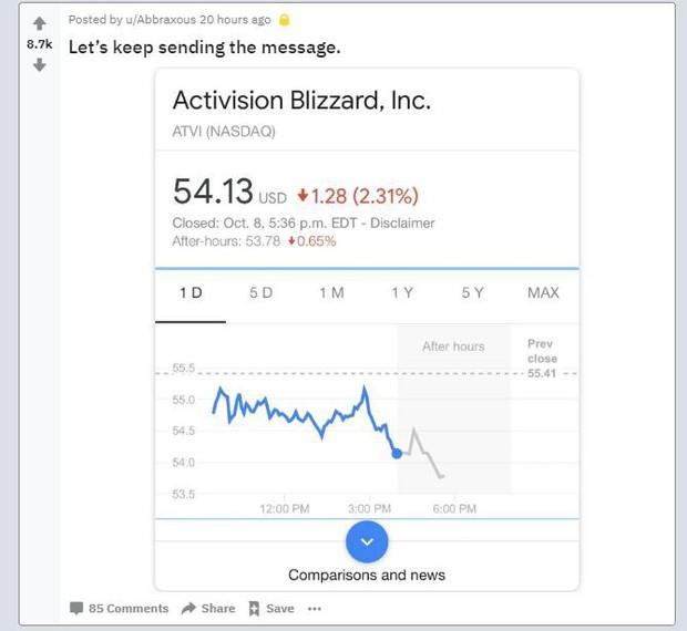 Trừng phạt game thủ nói về chính trị, đế chế game Blizzard đối mặt với làn sóng tẩy chay chưa từng có khắp toàn cầu - Ảnh 3.