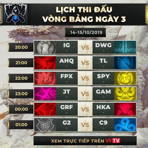 Chính thức công bố lịch thi đấu vòng bảng CKTG 2019: Cộng đồng LMHT Việt Nam hào hứng vì không phải thức khuya - Ảnh 1.