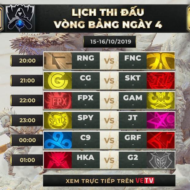 Chính thức công bố lịch thi đấu vòng bảng CKTG 2019: Cộng đồng LMHT Việt Nam hào hứng vì không phải thức khuya - Ảnh 2.