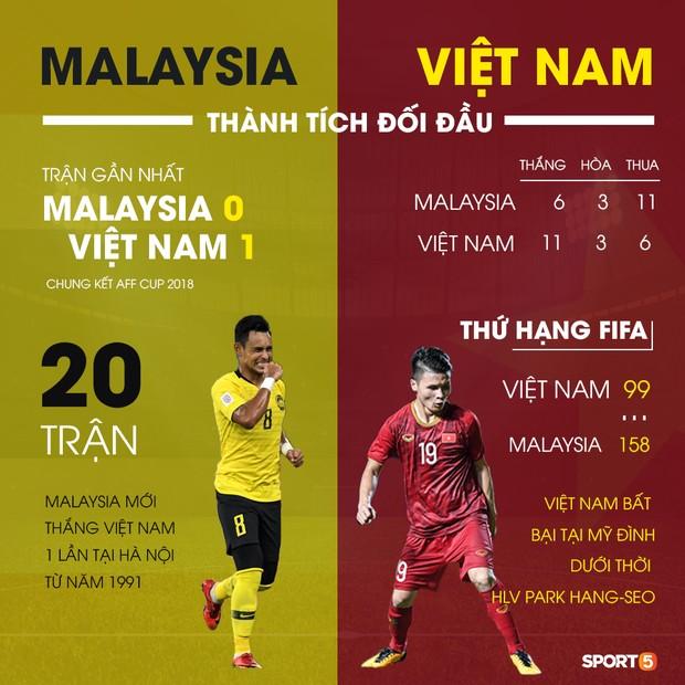 Xin lỗi người Mã, nhưng Việt Nam sẽ giành chiến thắng và đi đến những đỉnh núi cao hơn - Ảnh 3.