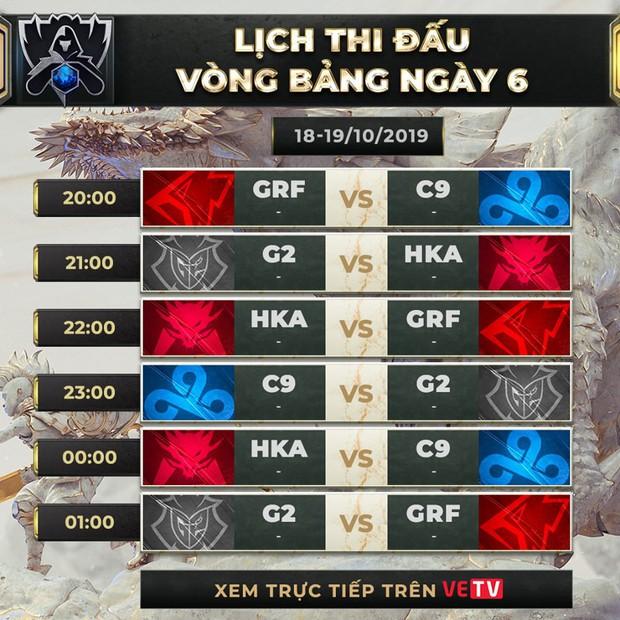 Chính thức công bố lịch thi đấu vòng bảng CKTG 2019: Cộng đồng LMHT Việt Nam hào hứng vì không phải thức khuya - Ảnh 4.