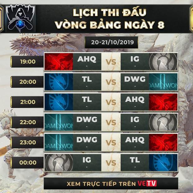 Chính thức công bố lịch thi đấu vòng bảng CKTG 2019: Cộng đồng LMHT Việt Nam hào hứng vì không phải thức khuya - Ảnh 6.