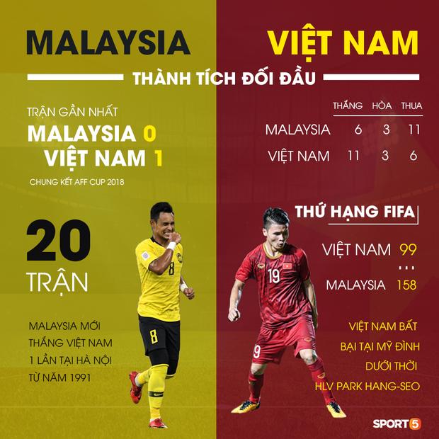 Việt Nam đối đầu Malaysia: Nỗi ám ảnh Mỹ Đình khiến những chú hổ lại hoàn mèo? - Ảnh 1.