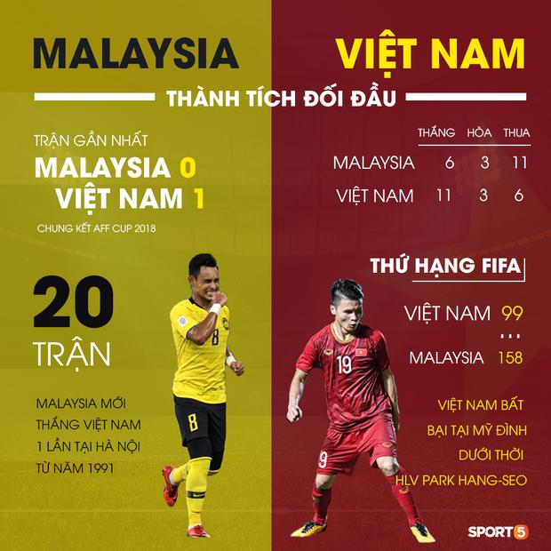 Trận Việt Nam – Malaysia là cột mốc đặc biệt: Tròn 2 năm HLV Park Hang-seo từ người thừa trở thành chữ ký triệu đô - Ảnh 4.