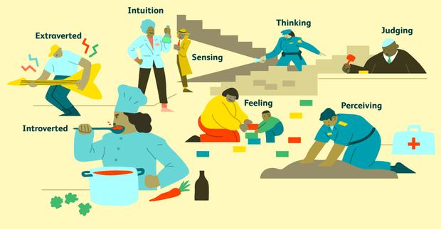 6 Bài test đáng tin cậy về loại tính cách, trí thông minh và nghề nghiệp phù hợp: Ai cũng nên làm thử! - Ảnh 2.
