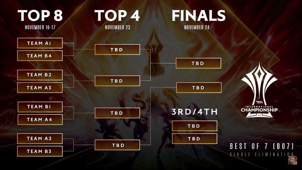 Kết quả bốc thăm và lịch thi đấu AIC 2019, sứ mệnh vô địch trên vai IGP Gaming và Team Flash - Ảnh 3.