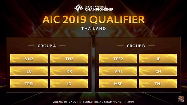 Kết quả bốc thăm và lịch thi đấu AIC 2019, sứ mệnh vô địch trên vai IGP Gaming và Team Flash - Ảnh 2.