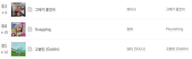 Sánh đôi cùng bài hát của IU, ca khúc Sulli phát hành solo giữa năm nay cũng tăng view vùn vụt, lần đầu xuất hiện trên BXH nhạc số - Ảnh 4.