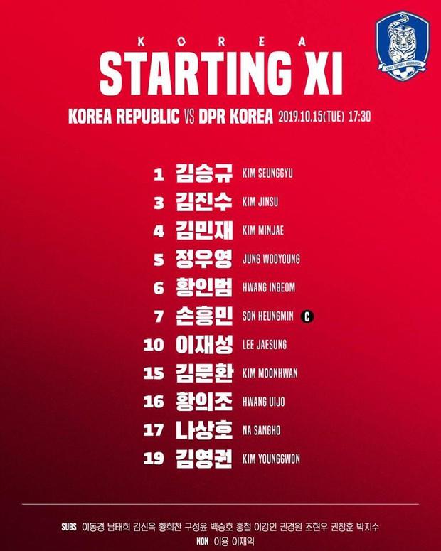 Son Heung-min và đồng đội bị Triều Tiên cầm hòa trong trận đấu không có khán giả, không phát sóng trực tiếp - Ảnh 1.