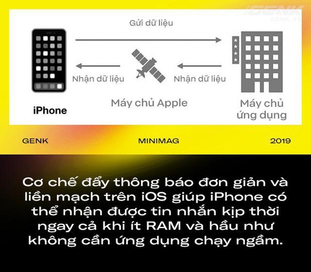 Vì sao iPhone có ít RAM hơn 90% máy Android mà vẫn chạy mượt mà hơn? Và tại sao điện thoại Trung Quốc cần cực kỳ nhiều RAM? - Ảnh 3.