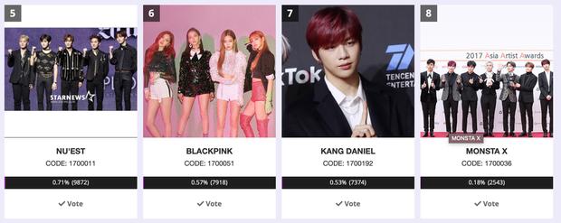 Kết quả chung cuộc bình chọn AAA 2019: BLACKPINK và Kang Daniel hoàn toàn rơi khỏi top 5, Super Junior và EXO ai lên ngôi vương? - Ảnh 5.