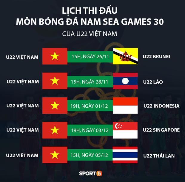 Lịch thi đấu môn bóng đá nam SEA Games 2019: Việt Nam đụng độ Thái Lan ở lượt đấu cuối - Ảnh 1.
