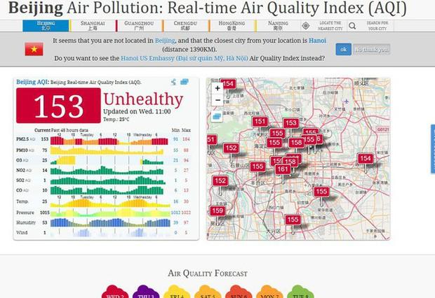 Ô nhiễm không khí: Nên xem chỉ số chất lượng không khí ở đâu để biết chính xác và đừng bỏ qua khuyến cáo của chuyên gia! - Ảnh 5.