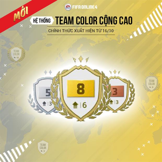 Tính năng mới của FIFA Online 4 khiến chỉ số cầu thủ cao như hack, đội hình dỏm chẳng khác gì đại gia - Ảnh 1.