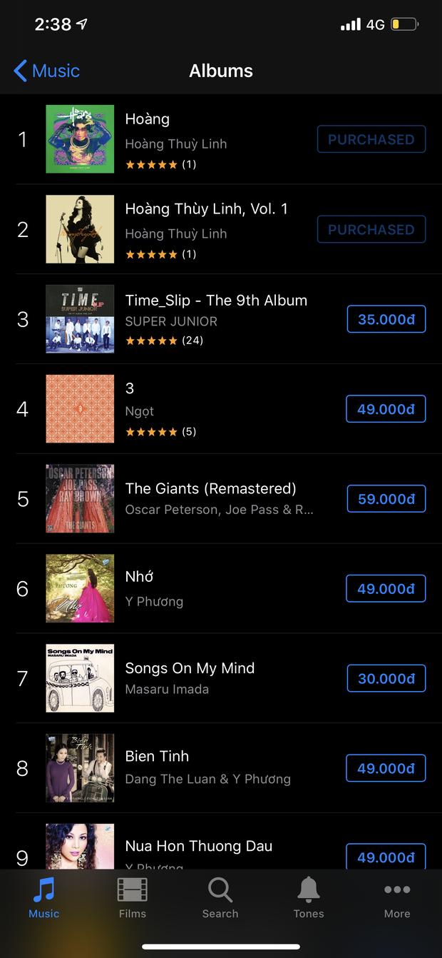 Ra mắt 3 tiếng, album của Hoàng Thùy Linh leo thẳng top 1 iTunes Việt Nam, 5 ca khúc lọt luôn top 10 kèn cựa cùng BTS, Shawn Mendes và Camila Cabello - Ảnh 1.