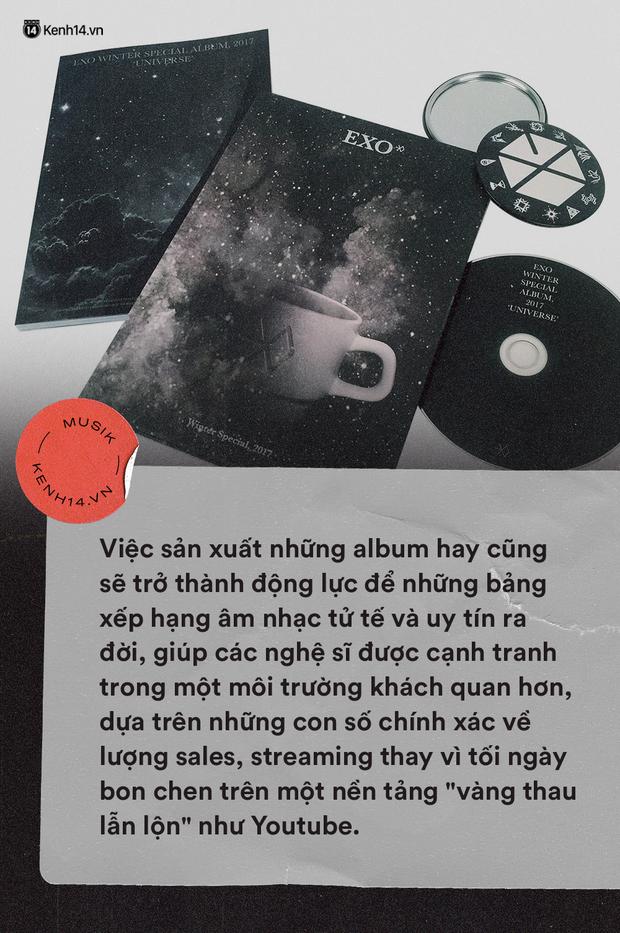 Phát hành album tại Việt Nam: Có nên liều ăn nhiều hay mãi e sợ trèo cao té đau? - Ảnh 9.