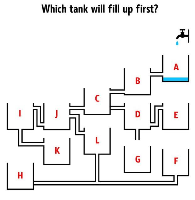Muốn biết mình thông minh hay kém thông minh, hãy thử sức trả lời 9 câu đố này nhé - Ảnh 17.