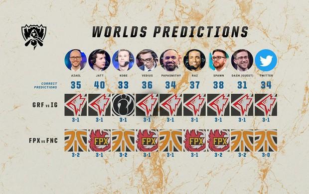 Fan quốc tế hả hê khi chứng kiến Sword thất bại: Với Sword thì Griffin chẳng khác nào đang chơi 4vs6 - Ảnh 1.