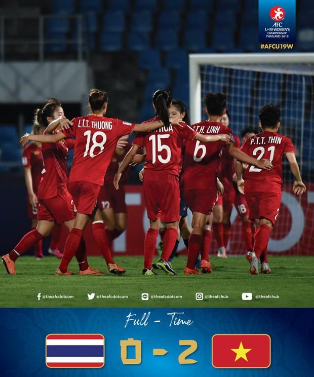 Chơi phản công ấn tượng, U19 nữ Việt Nam xuất sắc hạ gục chủ nhà Thái Lan ở trận ra quân U19 châu Á 2019 - Ảnh 2.