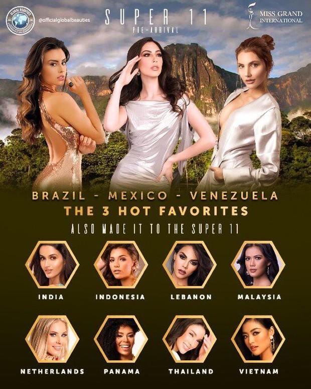 Vừa lên đường đến Venezuela thi Hoa hậu Hoà bình với 150 kg hành lý, Kiều Loan đã được gọi tên vào Top thí sinh nổi bật! - Ảnh 8.