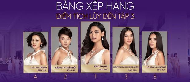 Hoa hậu Hoàn vũ VN: Thúy Vân, Hương Ly tụt hạng, bản sao Tăng Thanh Hà suýt đội sổ - Ảnh 14.