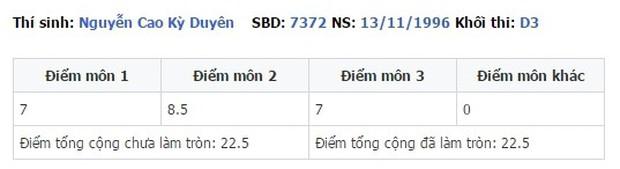 Bảng điểm shock của loạt sao nữ: Hoàng Thùy Linh là thủ khoa, Tóc Tiên đỗ 3 trường ĐH, Hari Won nói không sõi nhưng điểm tiếng Việt cực cao - Ảnh 11.