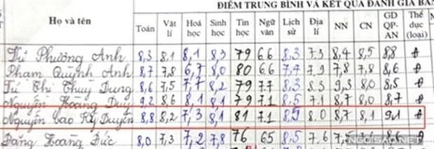 Bảng điểm shock của loạt sao nữ: Hoàng Thùy Linh là thủ khoa, Tóc Tiên đỗ 3 trường ĐH, Hari Won nói không sõi nhưng điểm tiếng Việt cực cao - Ảnh 12.