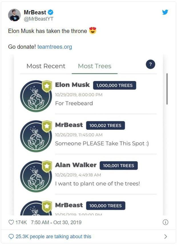 Game thủ Fortnite tổ chức trồng cây xanh, Elon Musk quyên góp hẳn 1 triệu USD - Ảnh 1.