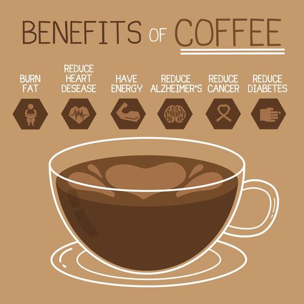 Không những giúp giảm cân, ngăn ngừa mắc bệnh tim mạch, kéo dài tuổi thọ, uống cà phê còn rất có lợi cho đường tiêu hóa - Ảnh 1.