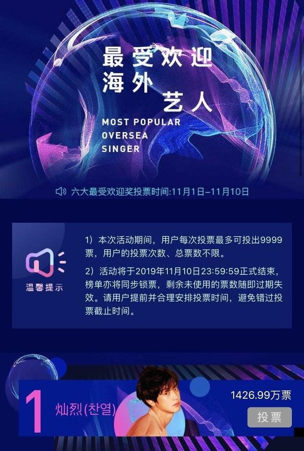 Chanyeol và Lay (EXO) cùng chiến thắng tại TMEA Music Awards 2019, nhưng số phiếu chênh lệch khủng mới là điều khiến fan ngỡ ngàng - Ảnh 1.