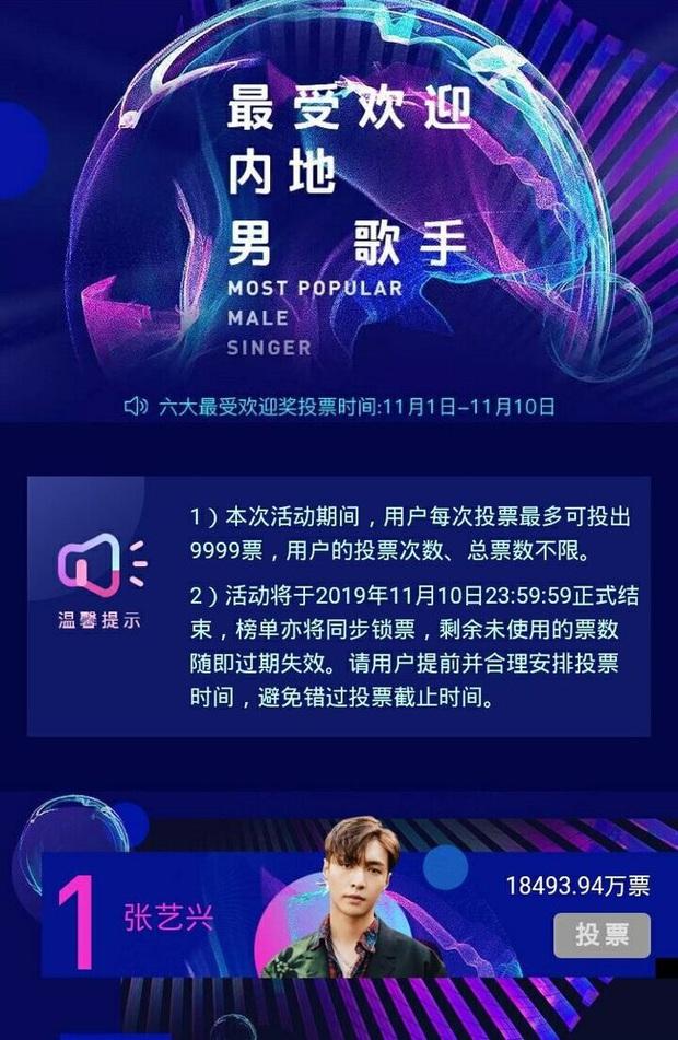 Chanyeol và Lay (EXO) cùng chiến thắng tại TMEA Music Awards 2019, nhưng số phiếu chênh lệch khủng mới là điều khiến fan ngỡ ngàng - Ảnh 2.