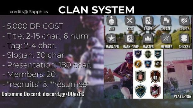 PUBG: Rò rỉ thông tin về hệ thống bang hội cực hot, phải tạo ngay clan chạy bo cùng đồng đội - Ảnh 1.