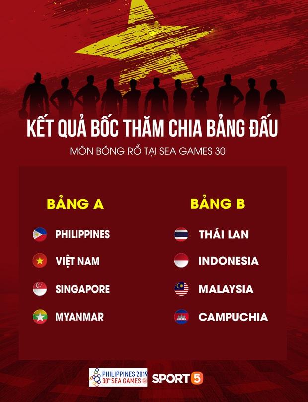 Đội tuyển bóng rổ Việt Nam nằm cùng bảng Philippines, cạnh tranh tấm vé đi tiếp cùng Singapore tại SEA Games 30 - Ảnh 1.