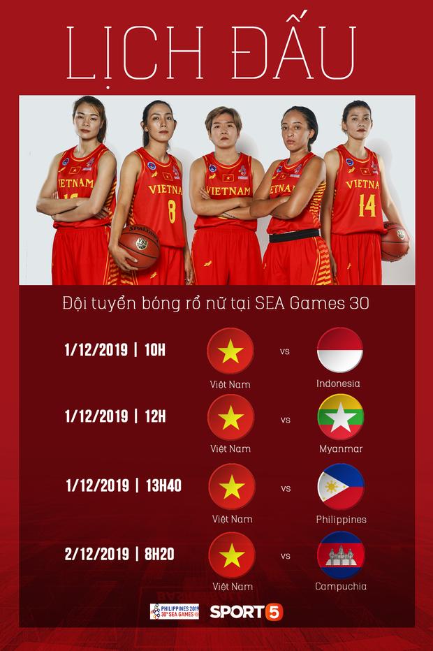 Lịch thi đấu chính thức của đội tuyển bóng rổ Việt Nam tại SEA Games 30 - Ảnh 1.