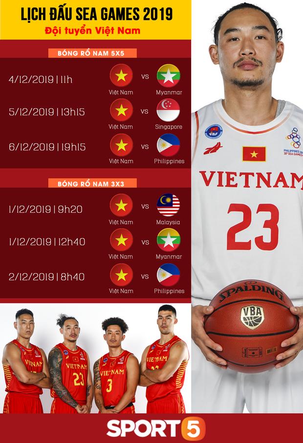 Lịch thi đấu chính thức của đội tuyển bóng rổ Việt Nam tại SEA Games 30 - Ảnh 2.