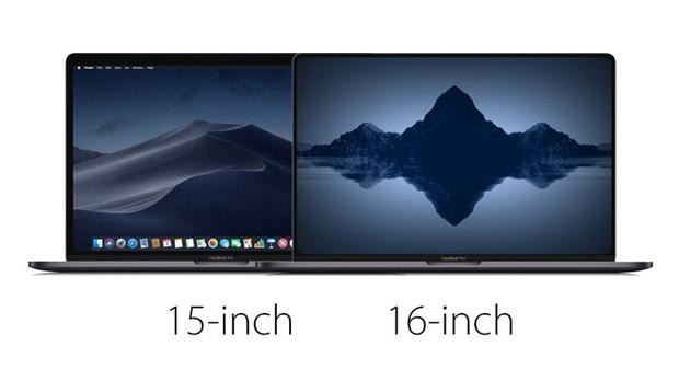 Một chiếc MacBook Pro mới toanh có thể ra mắt luôn trong vài ngày tới, giá gắt hơn 50 triệu đồng - Ảnh 1.