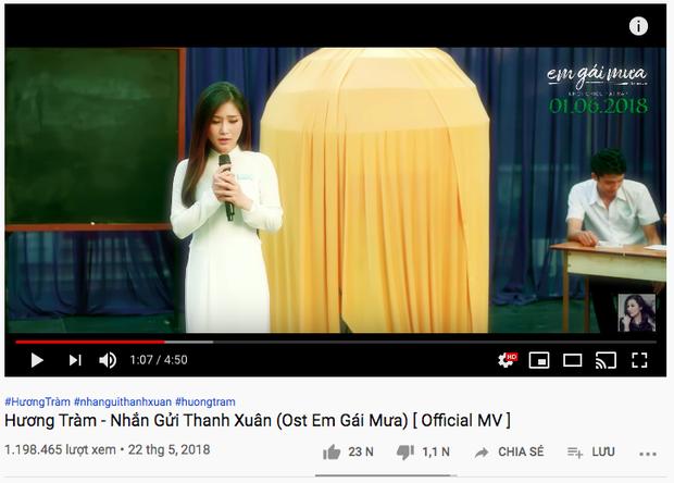 Chuyện flop không từ một ai: ngay cả những tên tuổi toàn hit khủng trăm triệu view như Hương Tràm, Bích Phương cũng có MV chưa được 2 triệu lượt xem, ít người nhớ đến - Ảnh 17.