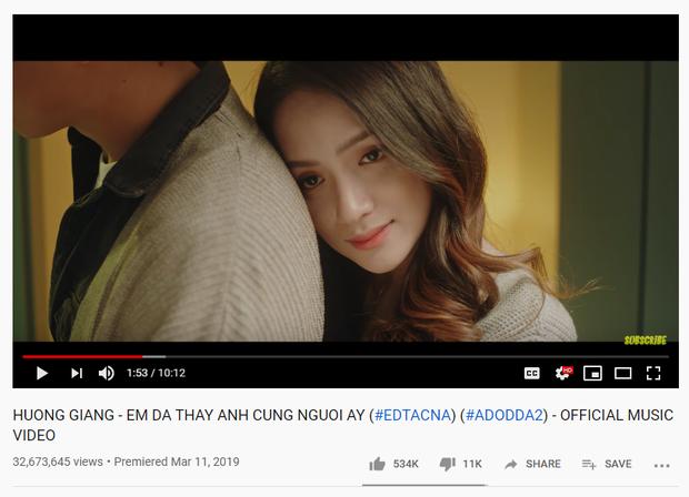 Nghệ sĩ Vpop nào là bá chủ Top 1 Trending năm 2019: Jack và K-ICM ngang bằng Hương Giang và Min, nhưng Đen Vâu mới là trùm cuối! - Ảnh 2.