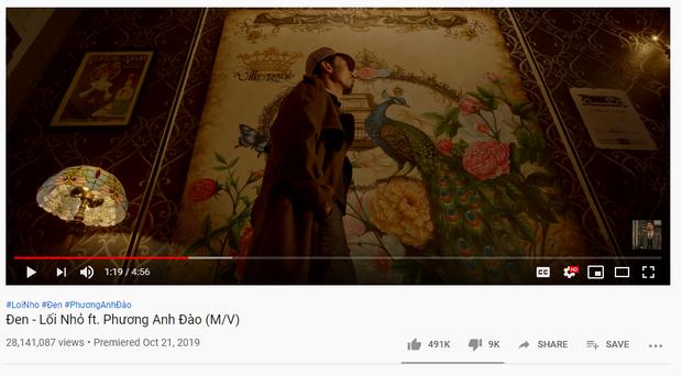 Nghệ sĩ Vpop nào là bá chủ Top 1 Trending năm 2019: Jack và K-ICM ngang bằng Hương Giang và Min, nhưng Đen Vâu mới là trùm cuối! - Ảnh 23.
