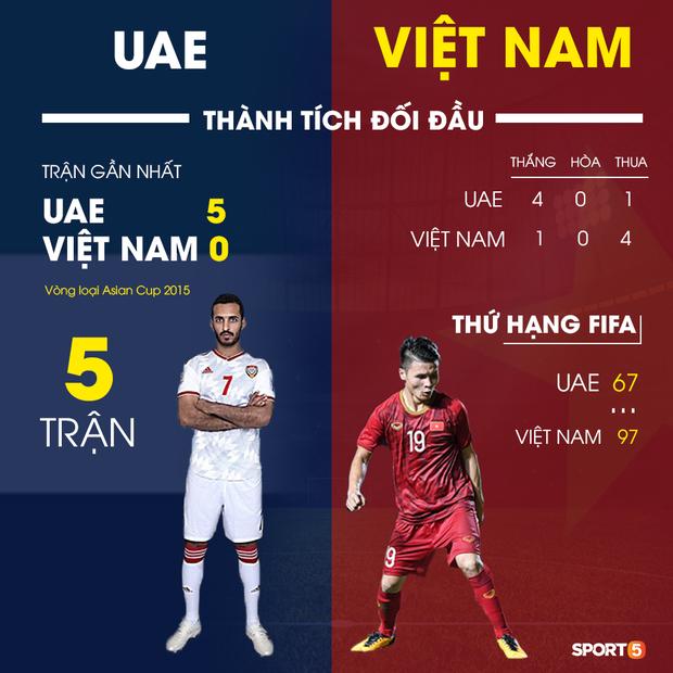 Tuyển Việt Nam sẽ chịu áp lực cực lớn trước cơn thịnh nộ của gã nhà giàu UAE - Ảnh 2.
