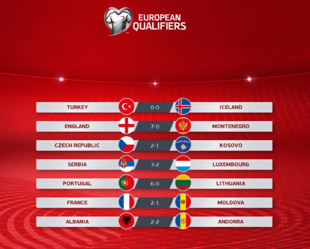 Vùi dập đối thủ tới 7 bàn không gỡ, tuyển Anh chính thức giành vé dự Euro 2020 - Ảnh 9.