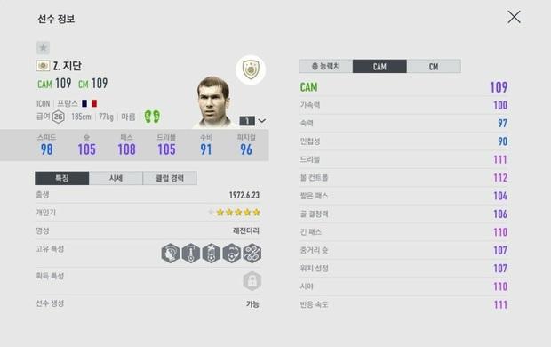 Nhiều huyền thoại bóng đá sắp có mặt trong FIFA Online 4 với thẻ ICON cực xịn sò - Ảnh 2.