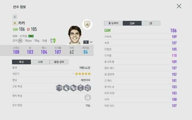 Nhiều huyền thoại bóng đá sắp có mặt trong FIFA Online 4 với thẻ ICON cực xịn sò - Ảnh 4.