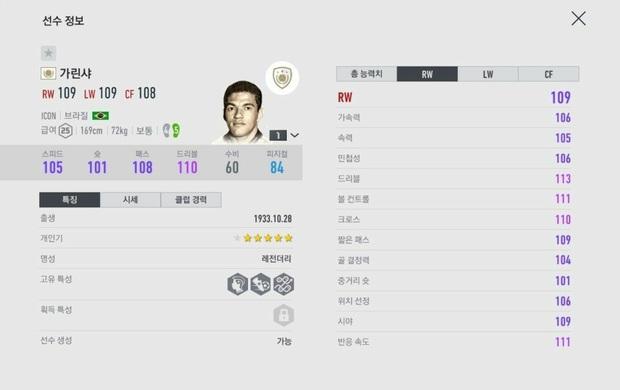 Nhiều huyền thoại bóng đá sắp có mặt trong FIFA Online 4 với thẻ ICON cực xịn sò - Ảnh 7.