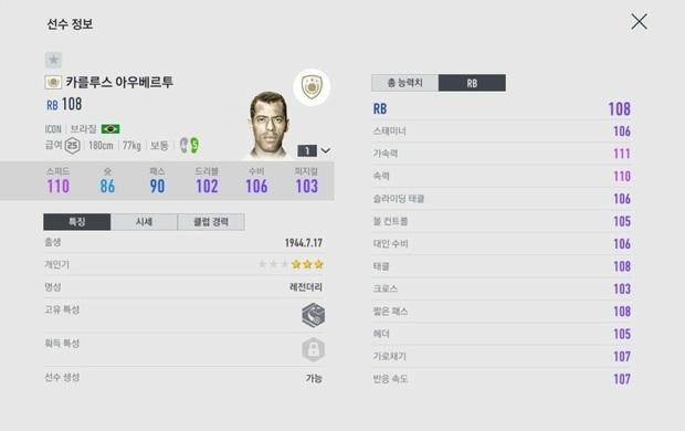 Nhiều huyền thoại bóng đá sắp có mặt trong FIFA Online 4 với thẻ ICON cực xịn sò - Ảnh 8.