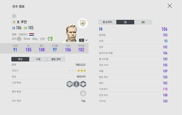 Nhiều huyền thoại bóng đá sắp có mặt trong FIFA Online 4 với thẻ ICON cực xịn sò - Ảnh 10.