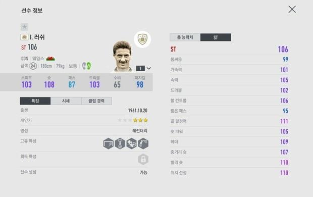Nhiều huyền thoại bóng đá sắp có mặt trong FIFA Online 4 với thẻ ICON cực xịn sò - Ảnh 11.
